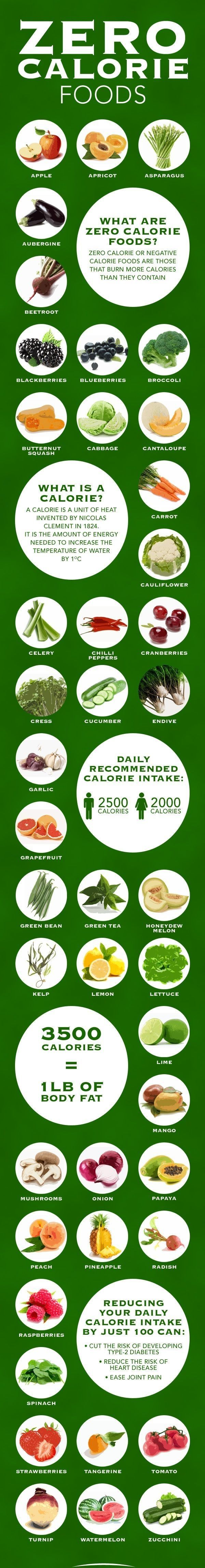 No calorie diet 40 minutes full body workout for Cuisine 0 calorie